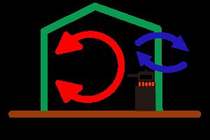 キッチンやバスルームには局所換気を採用し、居室の温度変化の影響を最小限に抑えます