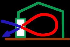 熱交換換気システムで室内の温度を一定に保つ